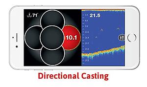 FishHunter Directional Casting image